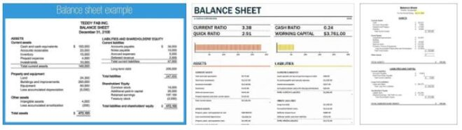 Balance Sheet Loss 2