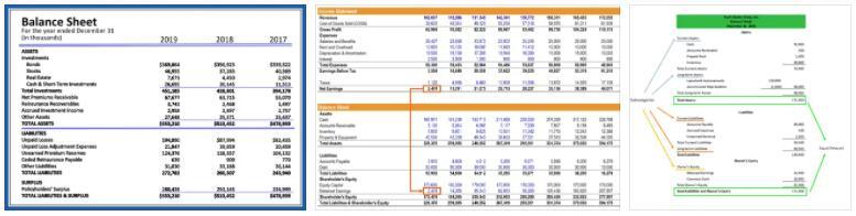 Balance Sheet Loss
